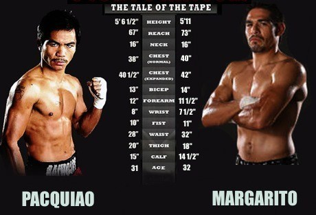 pacquiao-vs-margarito-tale-of-the-tape
